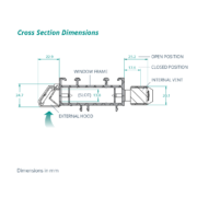 SM 1200 cross section dimensions